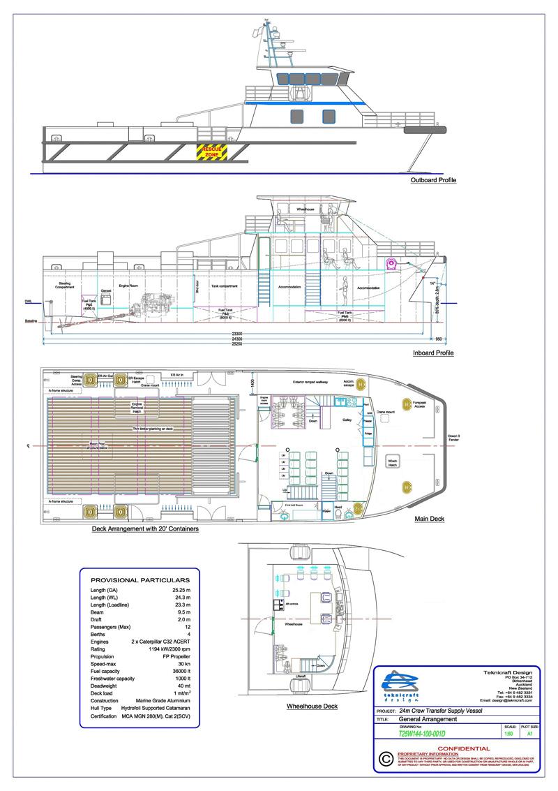 Mainprize Offshore Ltd Mo1